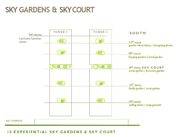 Avenue South Residence Sky Garden