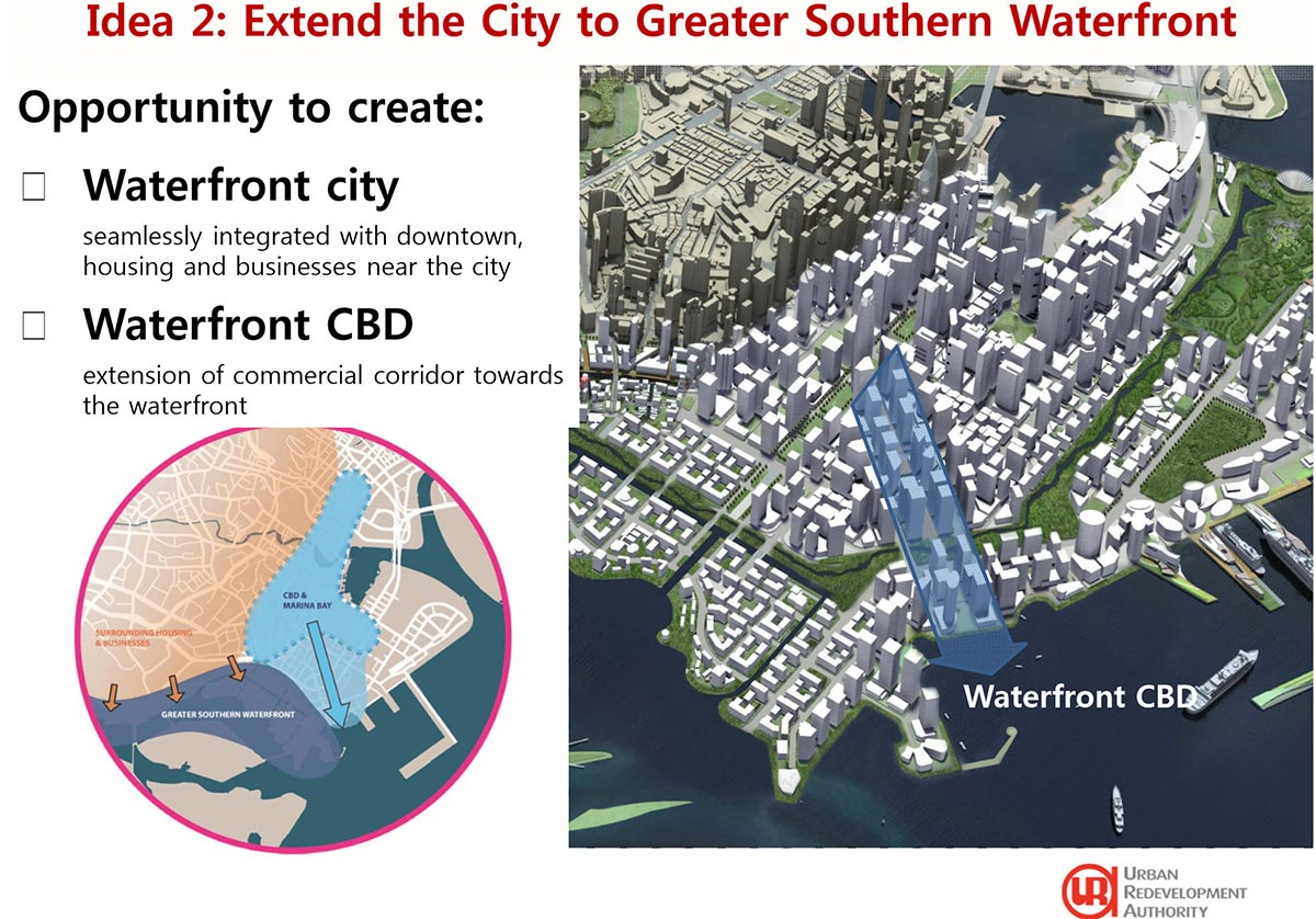 URA - Greater Southern Waterfront Idea 2